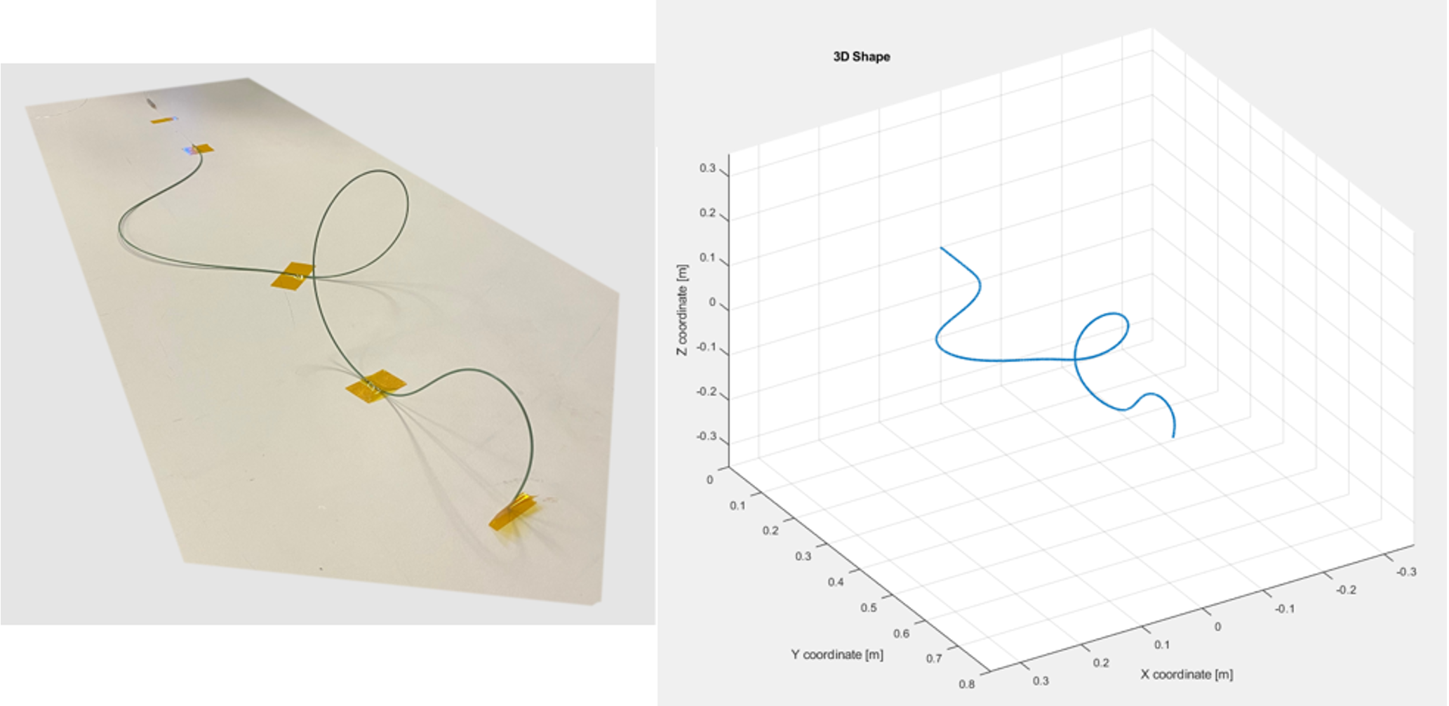 shape sensing solution
